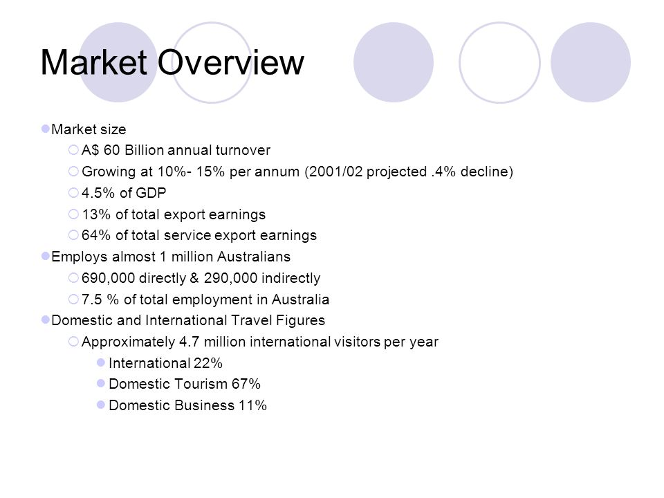 Market Overview Market size A$ 60 Billion annual turnover Growing at 10%- 15% per annum (2001/02 projected.4% decline) 4.5% of GDP 13% of total export earnings 64% of total service export earnings Employs almost 1 million Australians 690,000 directly & 290,000 indirectly 7.5 % of total employment in Australia Domestic and International Travel Figures Approximately 4.7 million international visitors per year International 22% Domestic Tourism 67% Domestic Business 11%