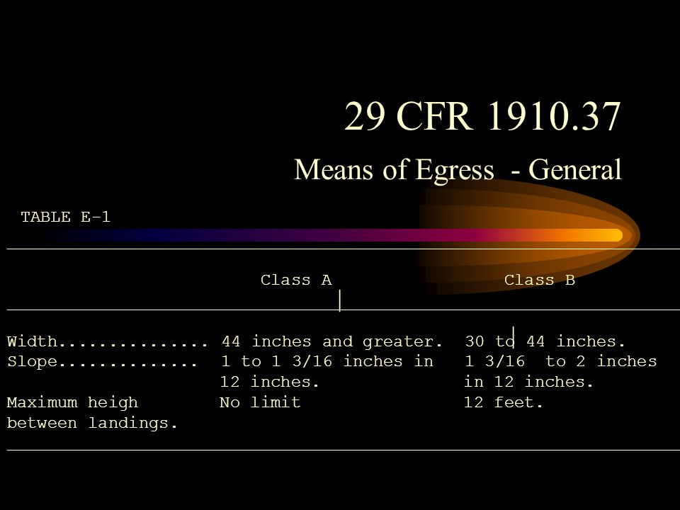 29 CFR 1910.37 Means of Egress - General Means of egress shall be measured in units of exit width of 22 inches.