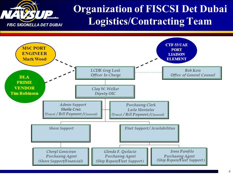 FISC SIGONELLA DET DUBAI 4 Organization of FISCSI Det Dubai Logistics/Contracting Team CTF-53 UAE PORT LIAISON ELEMENT MSC PORT ENGINEER Mark Wood DLA