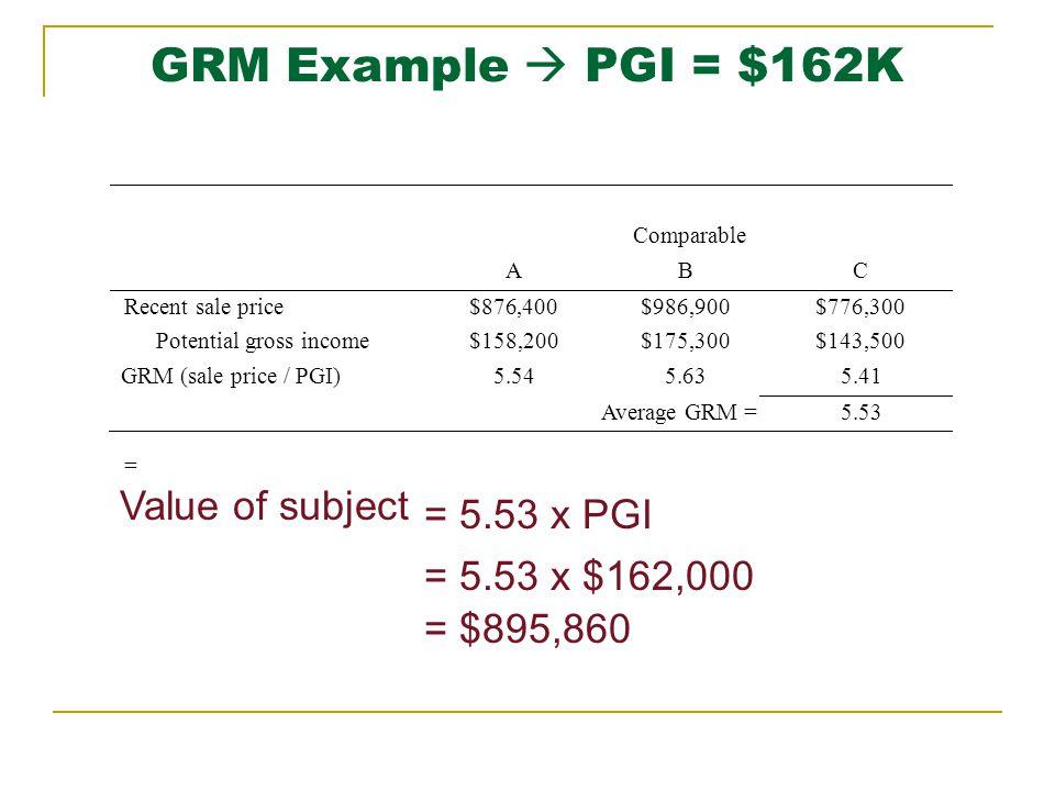 GRM Example PGI = $162K Value of subject = 5.53 x PGI = 5.53 x $162,000 = $895,860 Comparable A B C Recent sale price $876,400 $986,900 $776,300 Potential gross income $158,200 $175,300 $143,500 GRM (sale price / PGI) 5.54 5.63 5.41 Average GRM = = 5.53