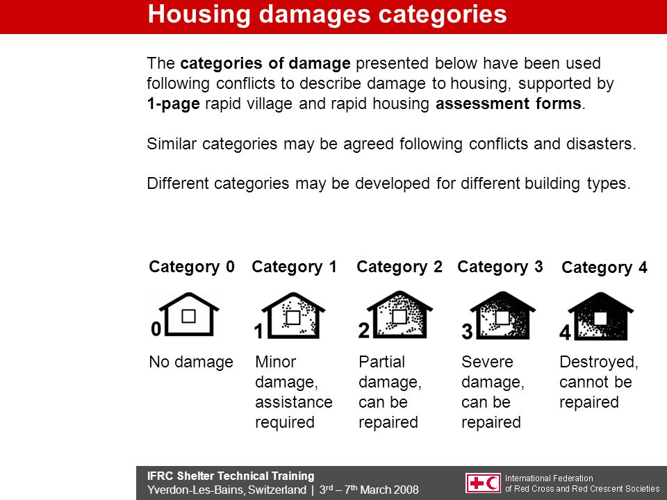 IFRC Shelter Technical Training Yverdon-Les-Bains, Switzerland | 3 rd – 7 th March 2008 Housing damages categories Category 0 No damage Category 1Category 2Category 3 Category 4 Minor damage, assistance required Partial damage, can be repaired Severe damage, can be repaired Destroyed, cannot be repaired The categories of damage presented below have been used following conflicts to describe damage to housing, supported by 1-page rapid village and rapid housing assessment forms.
