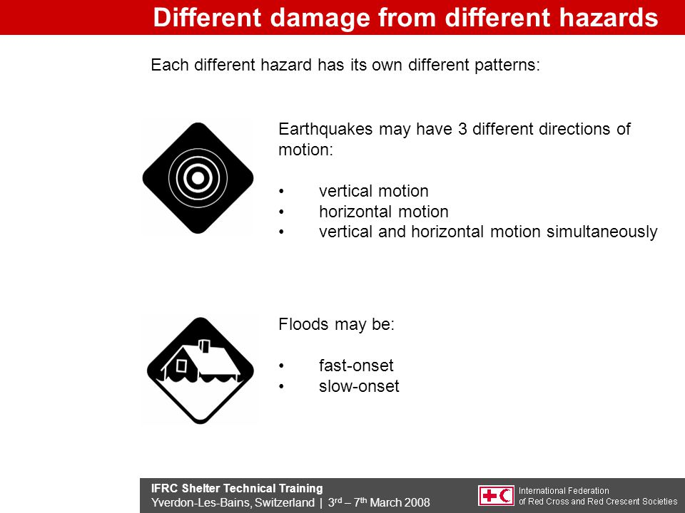 IFRC Shelter Technical Training Yverdon-Les-Bains, Switzerland | 3 rd – 7 th March 2008 Different damage from different hazards Each different hazard has its own different patterns: Earthquakes may have 3 different directions of motion: vertical motion horizontal motion vertical and horizontal motion simultaneously Floods may be: fast-onset slow-onset