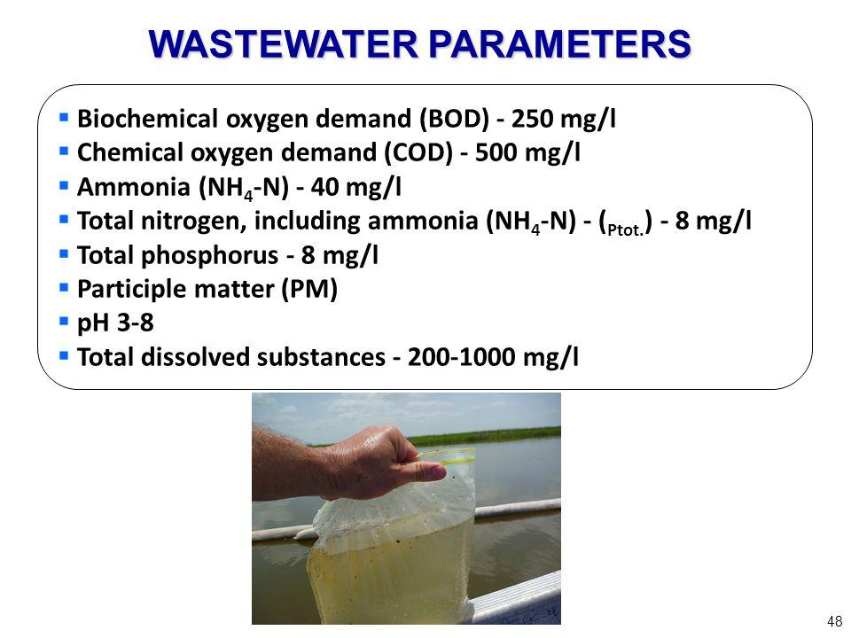 Tipisks komunālo notekūdeņu sastāvs: 48 Biochemical oxygen demand (BOD) - 250 mg/l Chemical oxygen demand (COD) - 500 mg/l Ammonia (NH 4 -N) - 40 mg/l