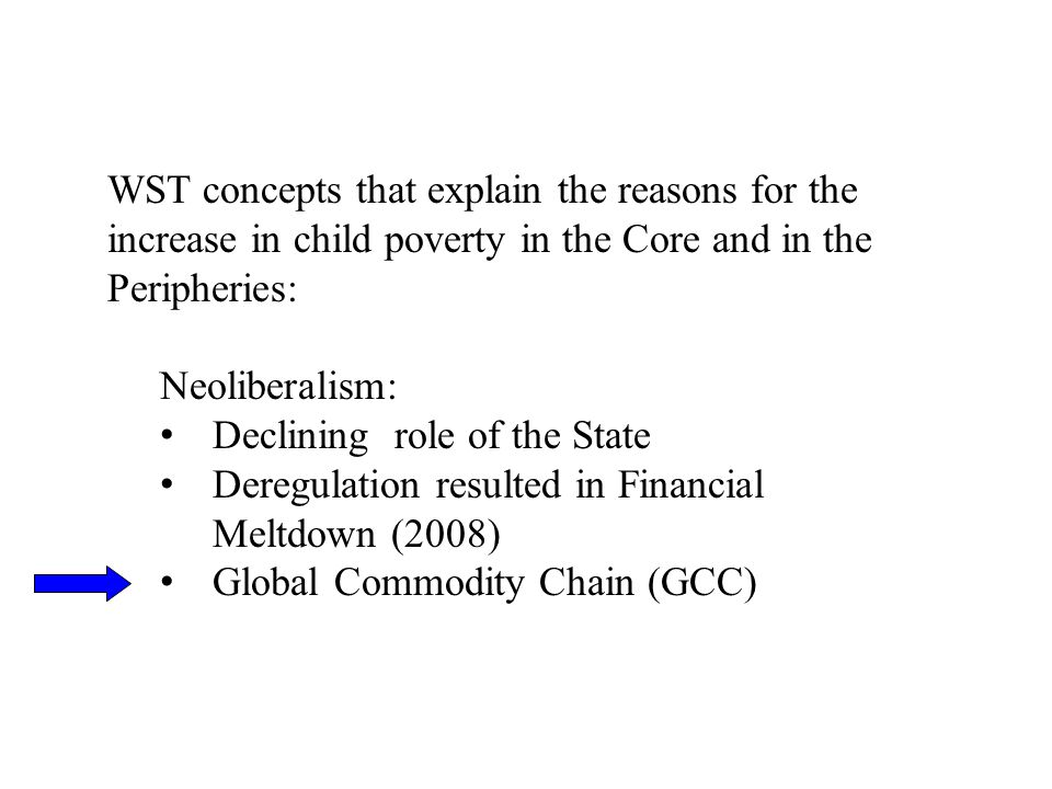 WST concepts that explain the reasons for the increase in child poverty in the Core and in the Peripheries: Neoliberalism: Declining role of the State