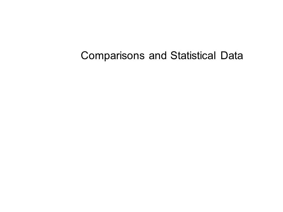 Comparisons and Statistical Data