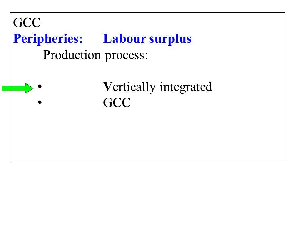 GCC Peripheries: Labour surplus Production process: Vertically integrated GCC