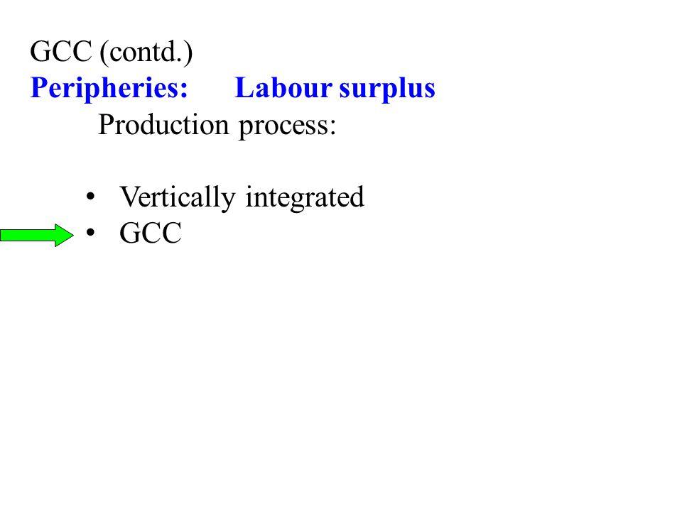 GCC (contd.) Peripheries: Labour surplus Production process: Vertically integrated GCC