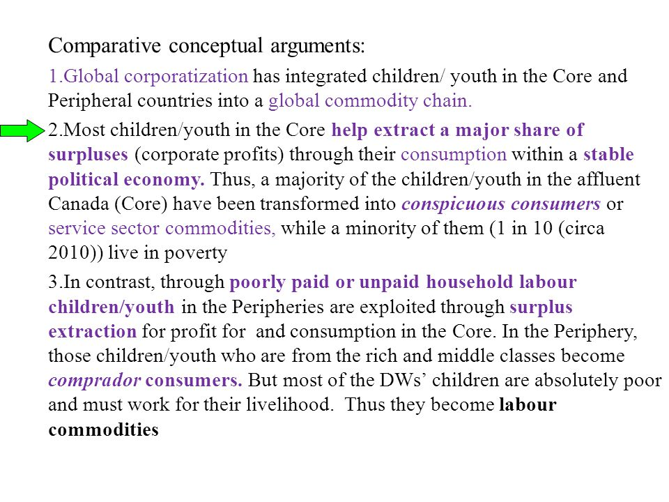 Comparative conceptual arguments: 1.Global corporatization has integrated children/ youth in the Core and Peripheral countries into a global commodity