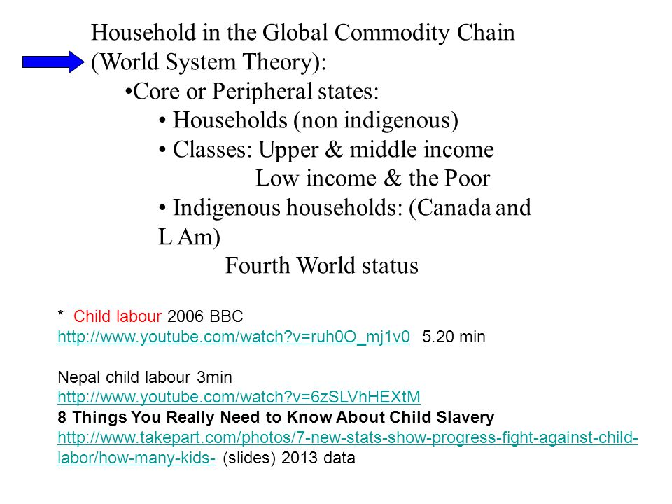 Hidden Inputs of the Peripheries child & women in the global Commodity Chain Typical Production Node of a Capitalist Commodity Chain Cheap Labor Working class child & women subsidize the Production Process Capitalist Costs that are Externalized to Households Inequitable Impacts on children & women Surplus extraction from labour: No-wage, Unpaid & Low-wage subsidize commodity production Economic Costs to the Periphery State Subsidies: in providing societal Infrastructure of maintaining stable social order State Subsidies to Capitalist Enterprises External costs: http://www.youtube.com/watch?v=yC5R9WPId0sExternal costs: http://www.youtube.com/watch?v=yC5R9WPId0s (7.39min)