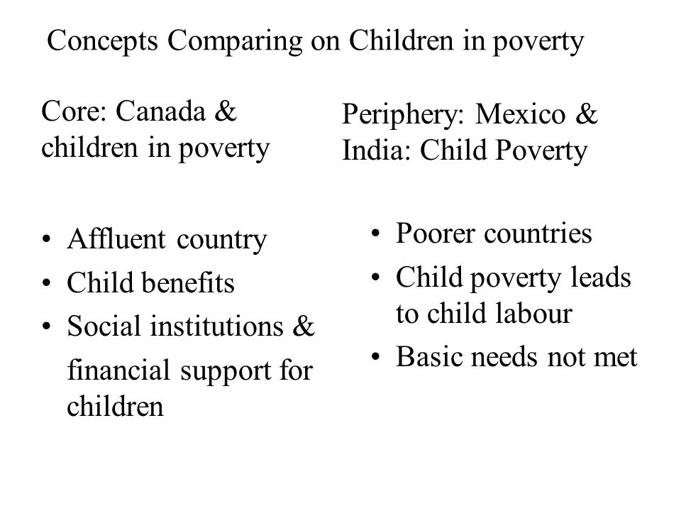 The Global Situation of Children in Poverty 3.10 min 2008 http://www.youtube.com/watch?v=jCXXgrL0Znk
