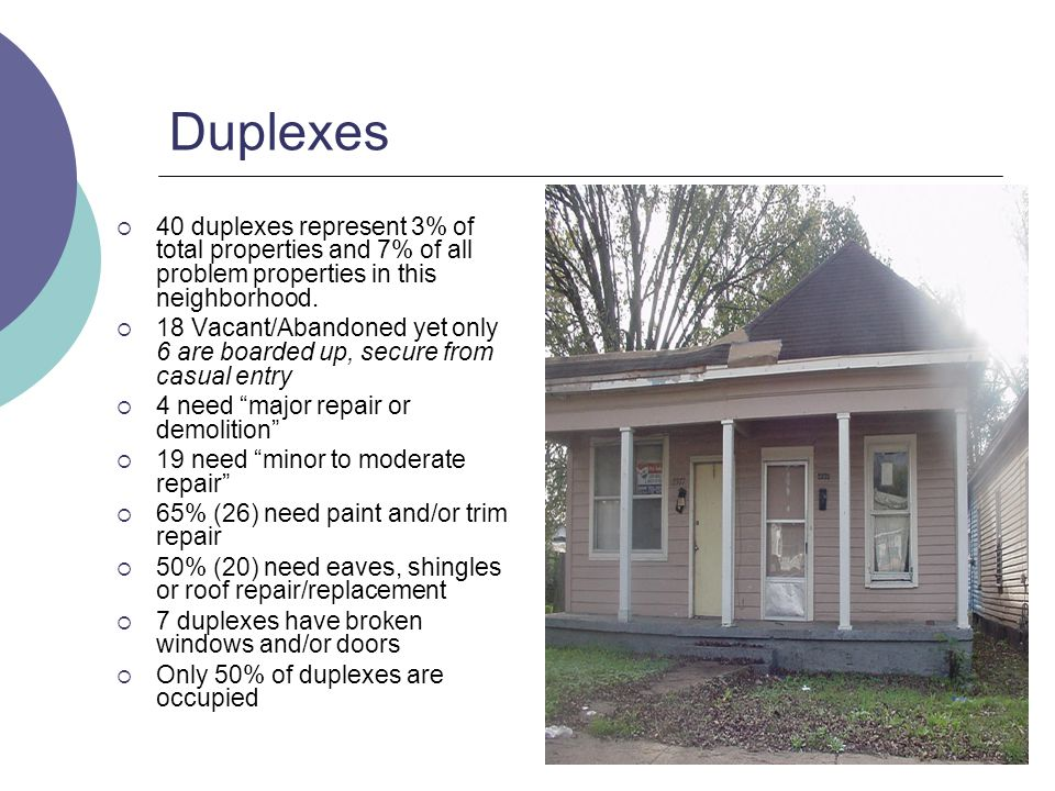 Duplexes 40 duplexes represent 3% of total properties and 7% of all problem properties in this neighborhood.