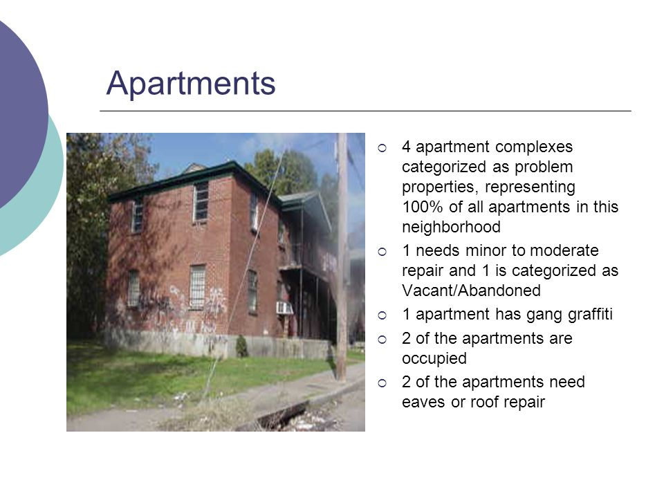 Apartments 4 apartment complexes categorized as problem properties, representing 100% of all apartments in this neighborhood 1 needs minor to moderate repair and 1 is categorized as Vacant/Abandoned 1 apartment has gang graffiti 2 of the apartments are occupied 2 of the apartments need eaves or roof repair
