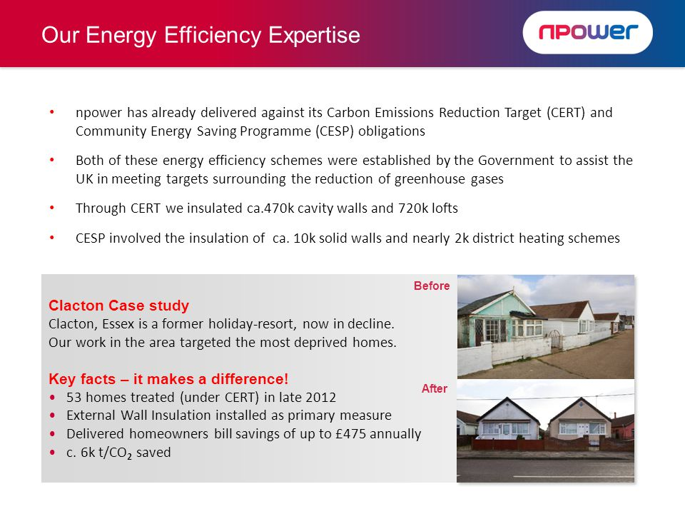 Average home heat loss Reduce energy use through What is ECO.