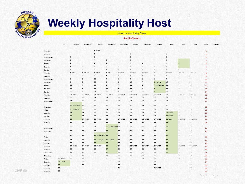 V2.1 July 07 CIHF-001 Weekly Hospitality Host Weekly Hospitality Chart Annika Sievert JulyAugustSeptemberOctoberNovemberDecemberJanuaryFebruaryMarchAp