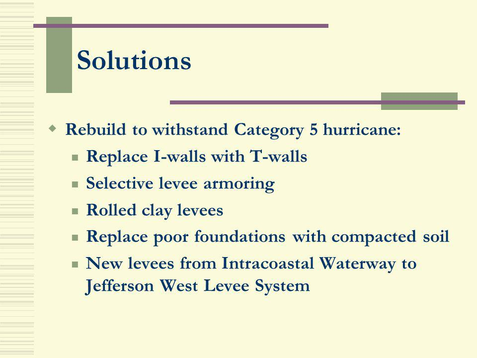 Solutions Rebuild to withstand Category 5 hurricane: Replace I-walls with T-walls Selective levee armoring Rolled clay levees Replace poor foundations