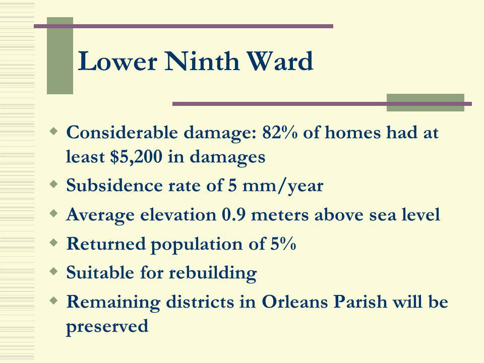 Lower Ninth Ward Considerable damage: 82% of homes had at least $5,200 in damages Subsidence rate of 5 mm/year Average elevation 0.9 meters above sea