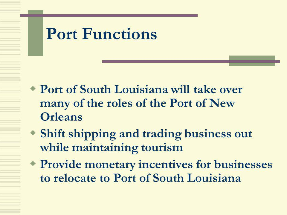 Port Functions Port of South Louisiana will take over many of the roles of the Port of New Orleans Shift shipping and trading business out while maint