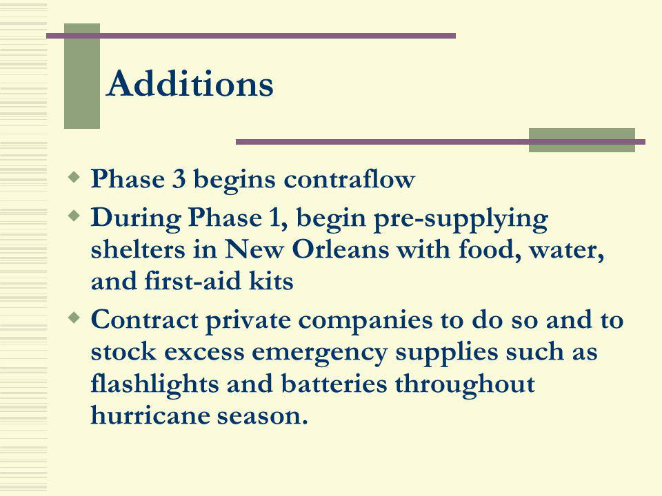 Additions Phase 3 begins contraflow During Phase 1, begin pre-supplying shelters in New Orleans with food, water, and first-aid kits Contract private