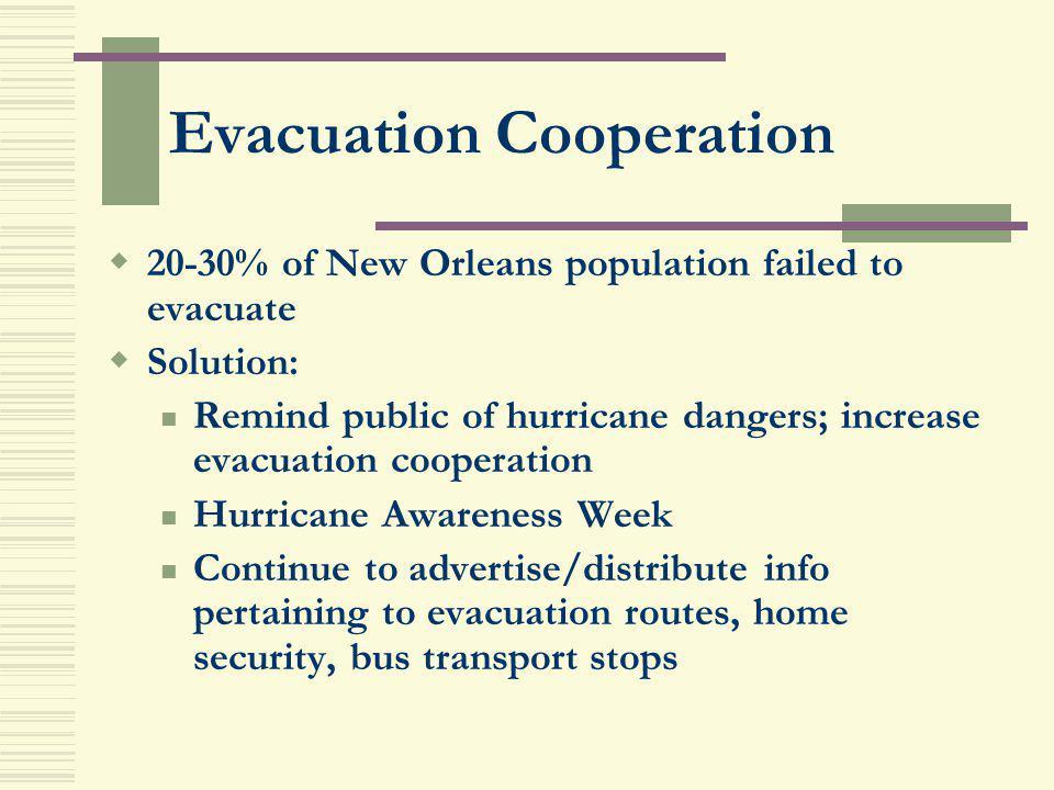 Evacuation Cooperation 20-30% of New Orleans population failed to evacuate Solution: Remind public of hurricane dangers; increase evacuation cooperati
