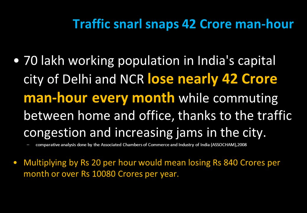 Traffic snarl snaps 42 Crore man-hour 70 lakh working population in India's capital city of Delhi and NCR lose nearly 42 Crore man-hour every month wh