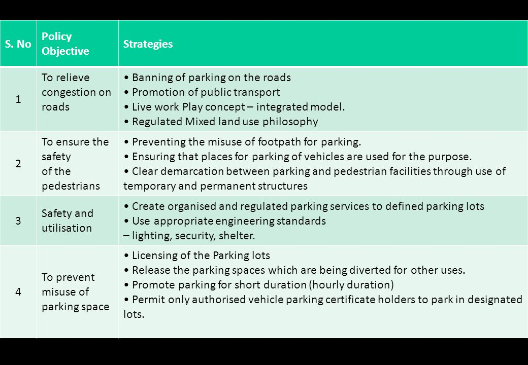 S. No Policy Objective Strategies 1 To relieve congestion on roads Banning of parking on the roads Promotion of public transport Live work Play concep