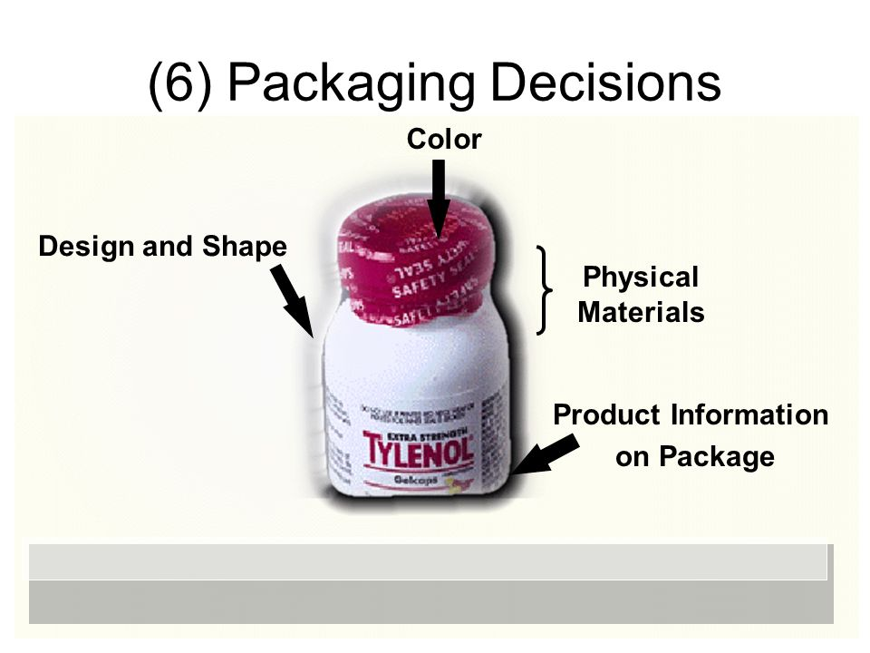 (6) Packaging Decisions Color Design and Shape Physical Materials Product Information on Package