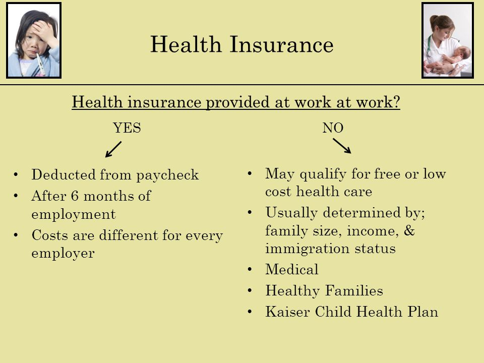 Health Insurance Deducted from paycheck After 6 months of employment Costs are different for every employer May qualify for free or low cost health care Usually determined by; family size, income, & immigration status Medical Healthy Families Kaiser Child Health Plan Health insurance provided at work at work.