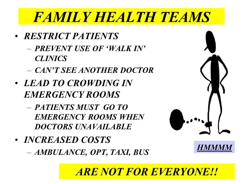 FAMILY HEALTH TEAMS RESTRICT PATIENTS –PREVENT USE OF WALK IN CLINICS –CANT SEE ANOTHER DOCTOR LEAD TO CROWDING IN EMERGENCY ROOMS –PATIENTS MUST GO TO EMERGENCY ROOMS WHEN DOCTORS UNAVAILABLE INCREASED COSTS –AMBULANCE, OPT, TAXI, BUS ARE NOT FOR EVERYONE!.