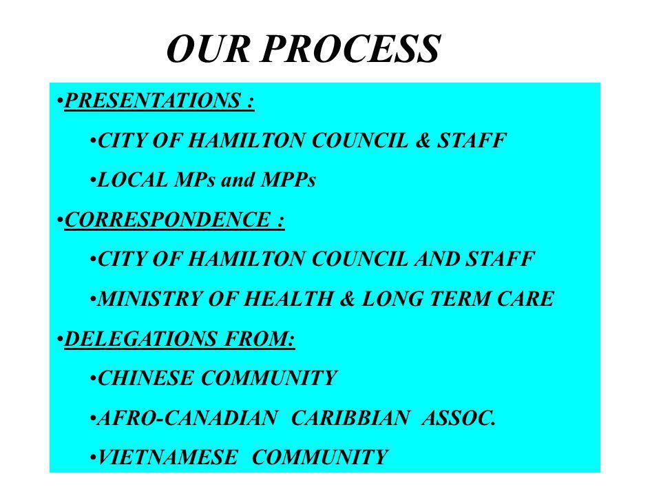 OUR PROCESS PRESENTATIONS : CITY OF HAMILTON COUNCIL & STAFF LOCAL MPs and MPPs CORRESPONDENCE : CITY OF HAMILTON COUNCIL AND STAFF MINISTRY OF HEALTH & LONG TERM CARE DELEGATIONS FROM: CHINESE COMMUNITY AFRO-CANADIAN CARIBBIAN ASSOC.