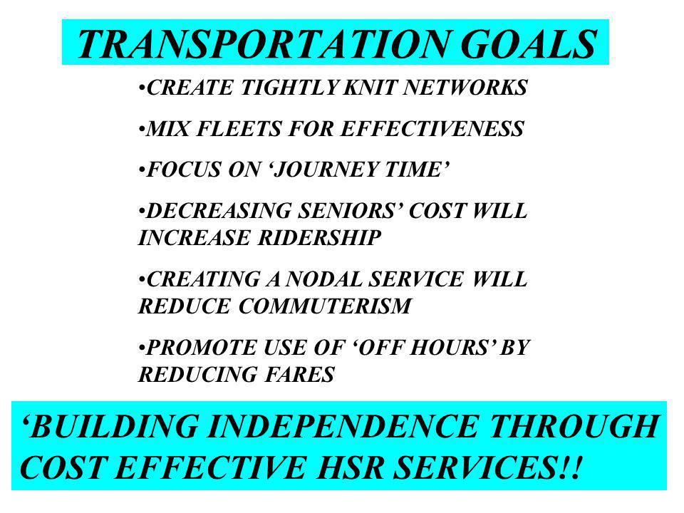 TRANSPORTATION GOALS CREATE TIGHTLY KNIT NETWORKS MIX FLEETS FOR EFFECTIVENESS FOCUS ON JOURNEY TIME DECREASING SENIORS COST WILL INCREASE RIDERSHIP CREATING A NODAL SERVICE WILL REDUCE COMMUTERISM PROMOTE USE OF OFF HOURS BY REDUCING FARES BUILDING INDEPENDENCE THROUGH COST EFFECTIVE HSR SERVICES!!