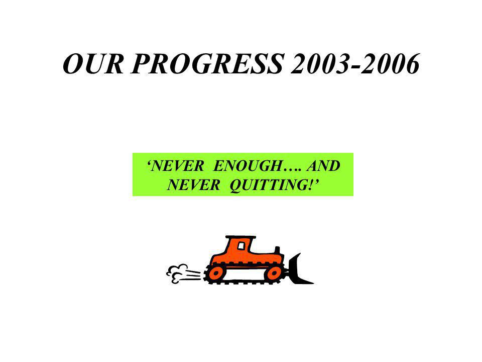 OUR PROGRESS NEVER ENOUGH…. AND NEVER QUITTING!