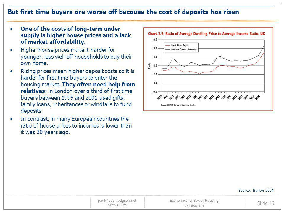 paul@paulhodgson.net Arcwell Ltd Slide 16 Economics of Social Housing Version 1.0 But first time buyers are worse off because the cost of deposits has