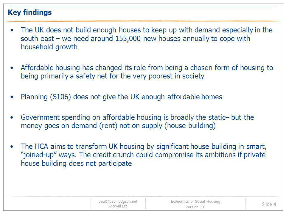 paul@paulhodgson.net Arcwell Ltd Slide 65 Economics of Social Housing Version 1.0 Banks exploited credit by borrowing – leveraging – and took on vast risk Deregulated banks could borrow more Reduced capitalisation requirements from early 90s meant banks could borrow more, and lend more, without the need to keep so much real cash on hand Banks literally have a license to print money Bankss leverage created much more risk than they imagined Magnifies gains, but also magnifies losses The banks have been creating new forms of money that have an uncertain worth: they created bad money, unfounded liquidity.