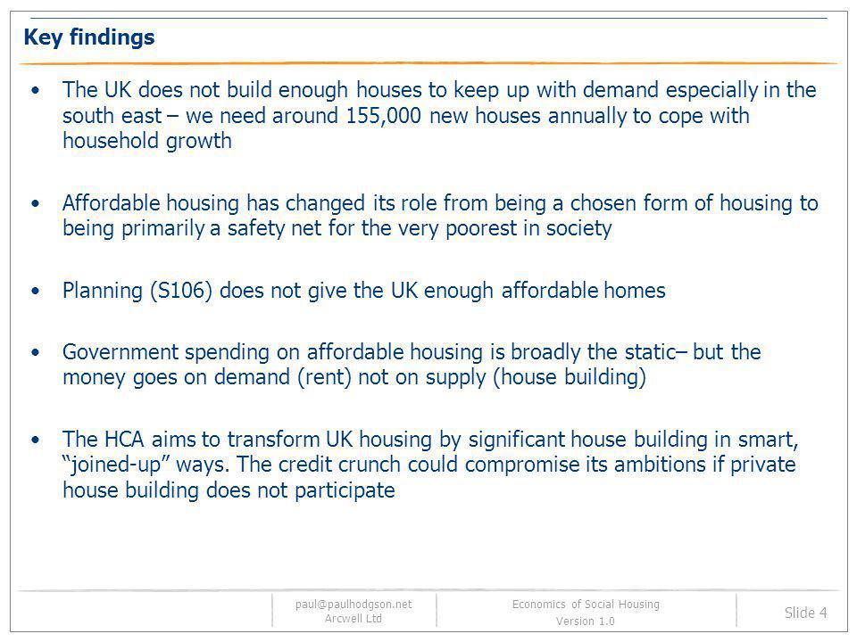paul@paulhodgson.net Arcwell Ltd Slide 25 Economics of Social Housing Version 1.0 The macroeconomics of social housing: demand