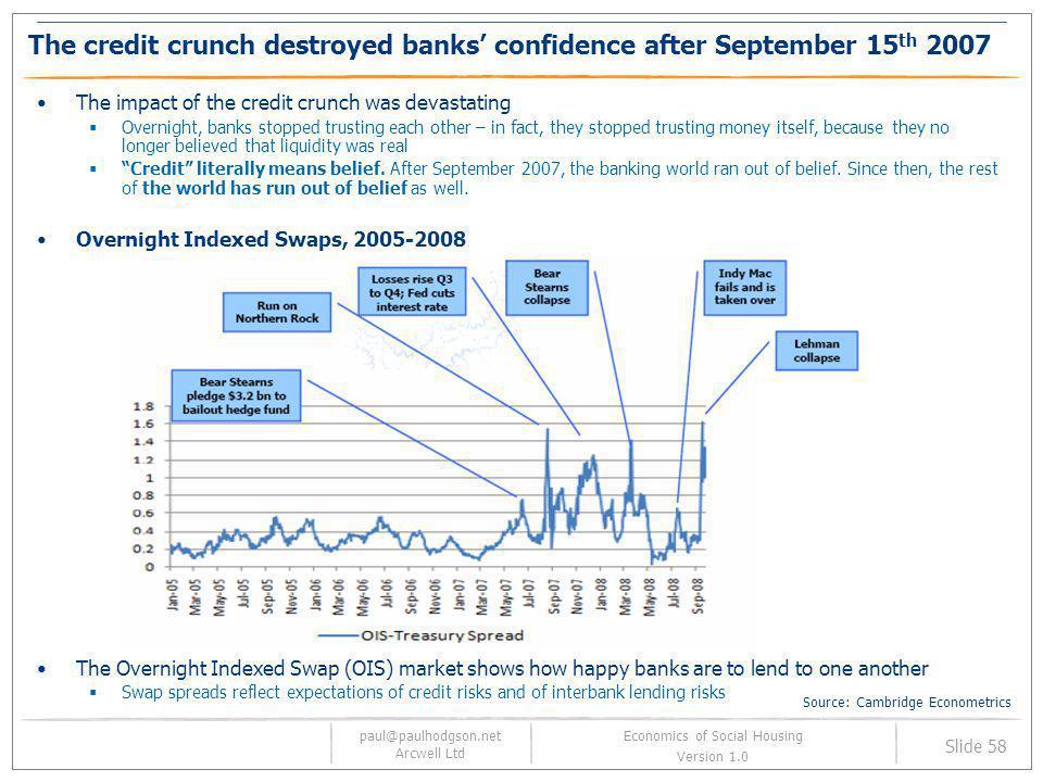 paul@paulhodgson.net Arcwell Ltd Slide 58 Economics of Social Housing Version 1.0 The credit crunch destroyed banks confidence after September 15 th 2