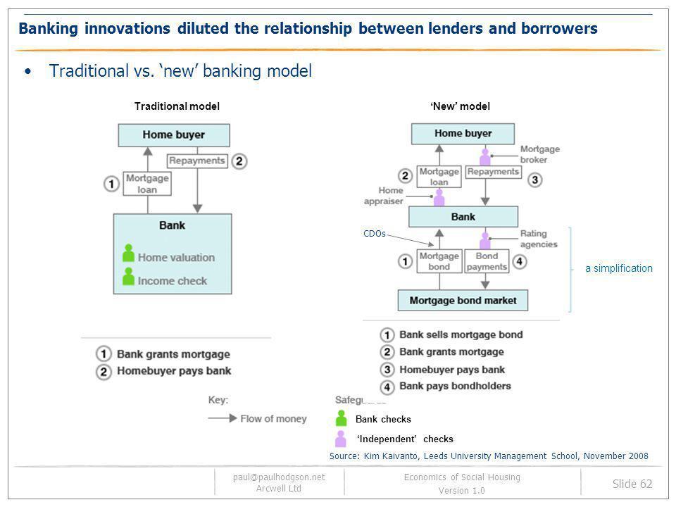 paul@paulhodgson.net Arcwell Ltd Slide 62 Economics of Social Housing Version 1.0 New modelTraditional model Bank checks Independent checks a simplifi