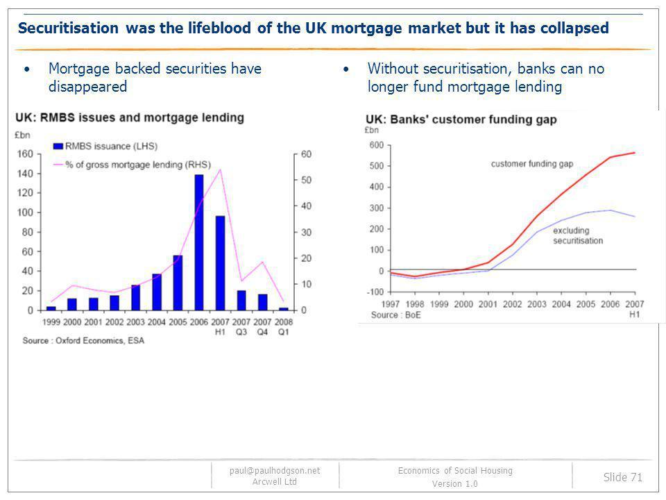 paul@paulhodgson.net Arcwell Ltd Slide 71 Economics of Social Housing Version 1.0 Securitisation was the lifeblood of the UK mortgage market but it ha