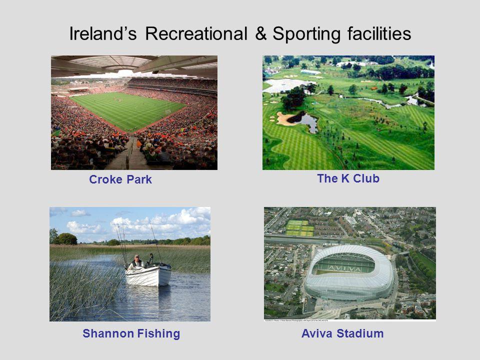 Irelands Recreational & Sporting facilities Croke Park The K Club Shannon FishingAviva Stadium