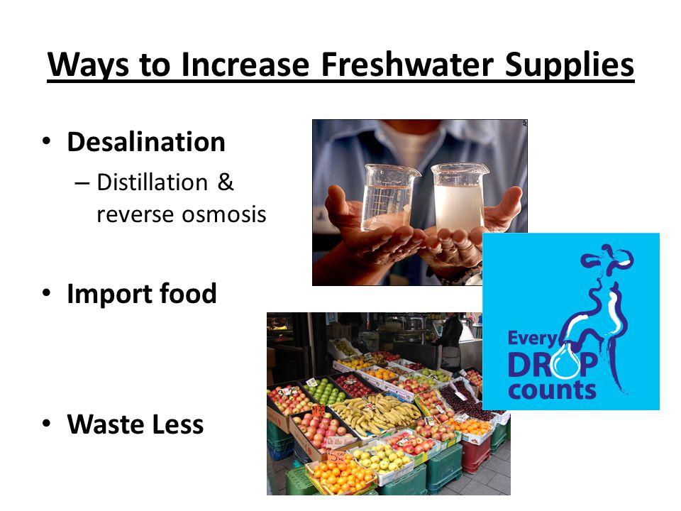 Ways to Increase Freshwater Supplies Desalination – Distillation & reverse osmosis Import food Waste Less