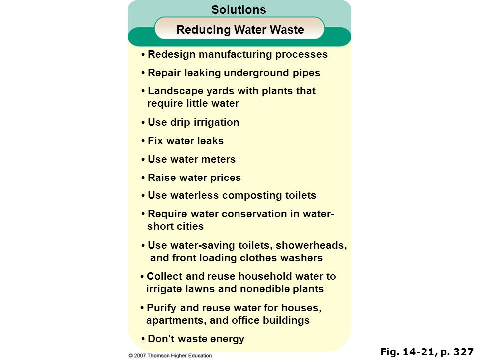 Fig. 14-21, p. 327 Solutions Reducing Water Waste Redesign manufacturing processes Repair leaking underground pipes Landscape yards with plants that r