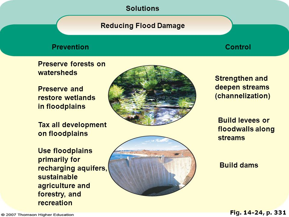 Fig. 14-24, p. 331 Solutions Reducing Flood Damage PreventionControl Preserve forests on watersheds Strengthen and deepen streams (channelization) Pre