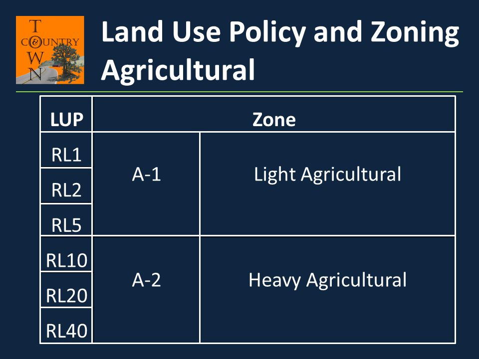 LUPZone RL1 A-1 Light Agricultural RL2 RL5 RL10 A-2 Heavy Agricultural RL20 RL40 Land Use Policy and Zoning Agricultural