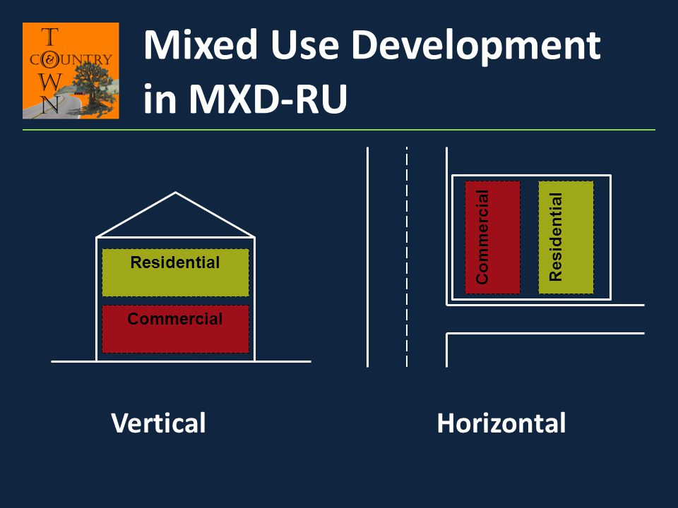 Vertical Horizontal Commercial Residential Commercial Residential Mixed Use Development in MXD-RU
