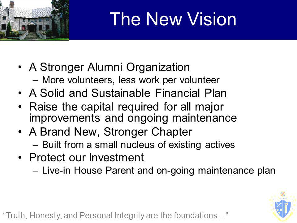 Truth, Honesty, and Personal Integrity are the foundations… The New Vision A Stronger Alumni Organization –More volunteers, less work per volunteer A Solid and Sustainable Financial Plan Raise the capital required for all major improvements and ongoing maintenance A Brand New, Stronger Chapter –Built from a small nucleus of existing actives Protect our Investment –Live-in House Parent and on-going maintenance plan