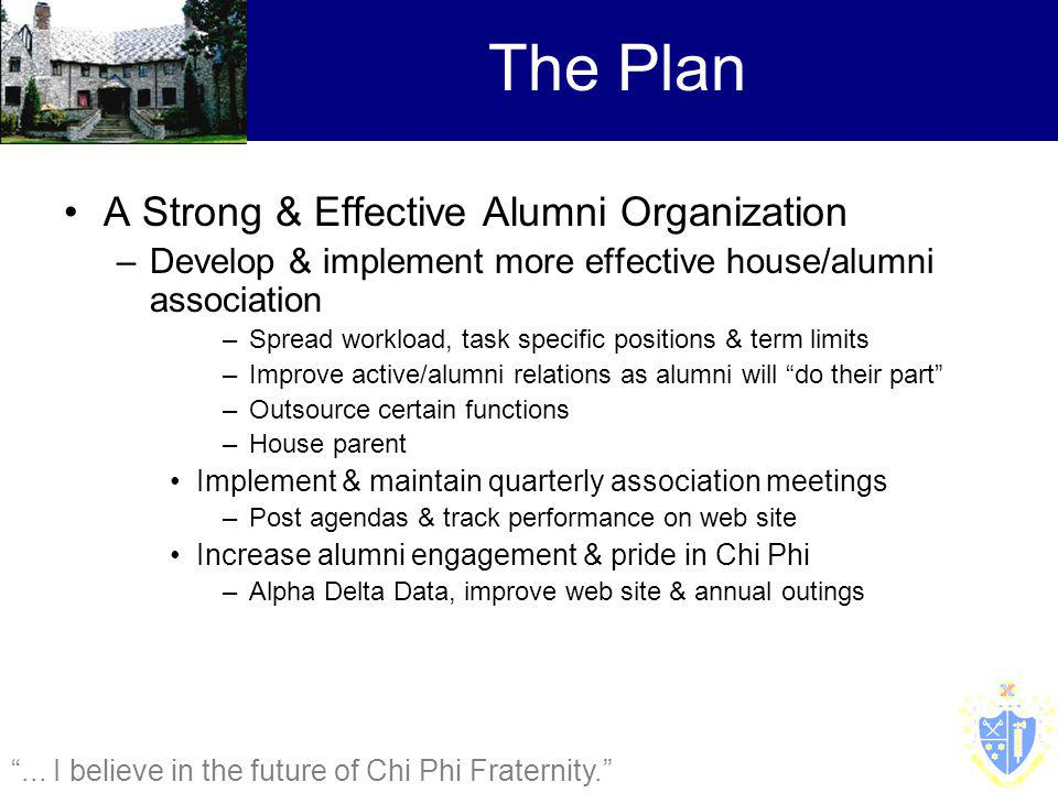 A Strong & Effective Alumni Organization –Develop & implement more effective house/alumni association –Spread workload, task specific positions & term limits –Improve active/alumni relations as alumni will do their part –Outsource certain functions –House parent Implement & maintain quarterly association meetings –Post agendas & track performance on web site Increase alumni engagement & pride in Chi Phi –Alpha Delta Data, improve web site & annual outings The Plan...