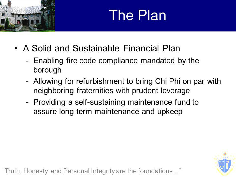 A Solid and Sustainable Financial Plan -Enabling fire code compliance mandated by the borough -Allowing for refurbishment to bring Chi Phi on par with neighboring fraternities with prudent leverage -Providing a self-sustaining maintenance fund to assure long-term maintenance and upkeep The Plan Truth, Honesty, and Personal Integrity are the foundations…