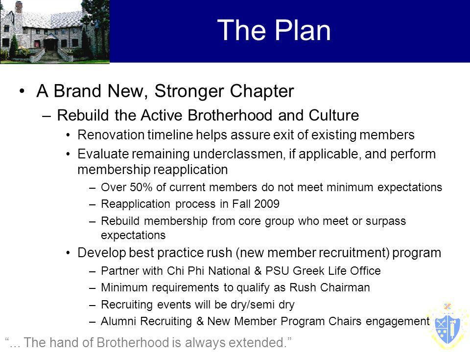 A Brand New, Stronger Chapter –Rebuild the Active Brotherhood and Culture Renovation timeline helps assure exit of existing members Evaluate remaining underclassmen, if applicable, and perform membership reapplication –Over 50% of current members do not meet minimum expectations –Reapplication process in Fall 2009 –Rebuild membership from core group who meet or surpass expectations Develop best practice rush (new member recruitment) program –Partner with Chi Phi National & PSU Greek Life Office –Minimum requirements to qualify as Rush Chairman –Recruiting events will be dry/semi dry –Alumni Recruiting & New Member Program Chairs engagement The Plan...