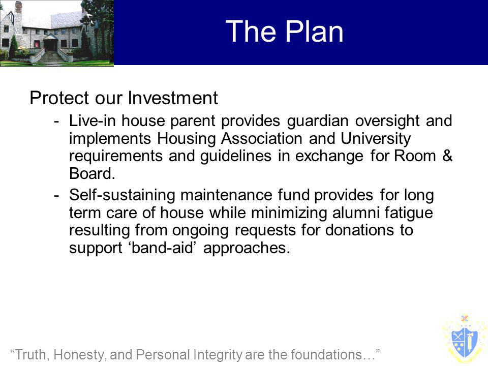 Protect our Investment -Live-in house parent provides guardian oversight and implements Housing Association and University requirements and guidelines in exchange for Room & Board.