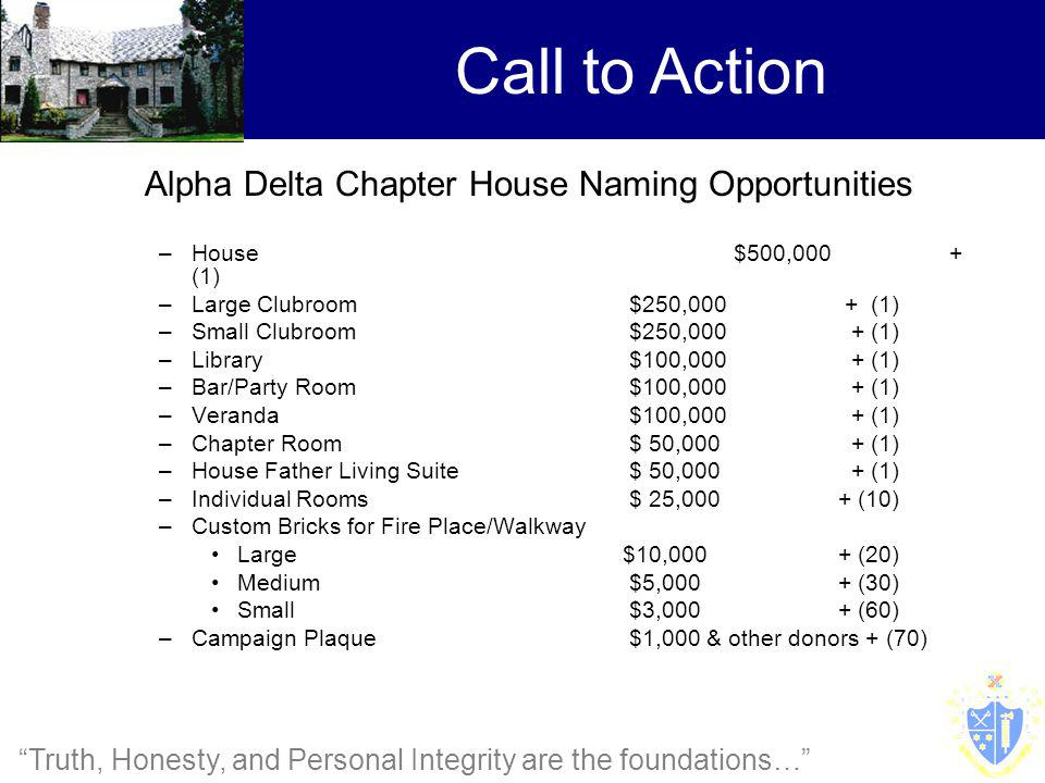 Alpha Delta Chapter House Naming Opportunities –House $500,000 + (1) –Large Clubroom $250,000 + (1) –Small Clubroom $250,000 + (1) –Library $100,000 + (1) –Bar/Party Room $100,000 + (1) –Veranda $100,000 + (1) –Chapter Room $ 50,000 + (1) –House Father Living Suite $ 50,000 + (1) –Individual Rooms $ 25,000+ (10) –Custom Bricks for Fire Place/Walkway Large $10,000+ (20) Medium $5,000+ (30) Small $3,000+ (60) –Campaign Plaque$1,000 & other donors + (70) Call to Action Truth, Honesty, and Personal Integrity are the foundations…