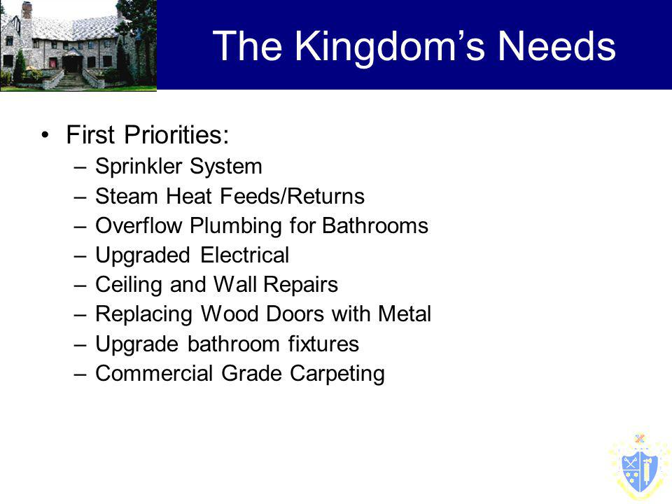 First Priorities: –Sprinkler System –Steam Heat Feeds/Returns –Overflow Plumbing for Bathrooms –Upgraded Electrical –Ceiling and Wall Repairs –Replacing Wood Doors with Metal –Upgrade bathroom fixtures –Commercial Grade Carpeting The Kingdoms Needs
